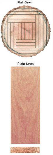 Plain Sawn Hardwood