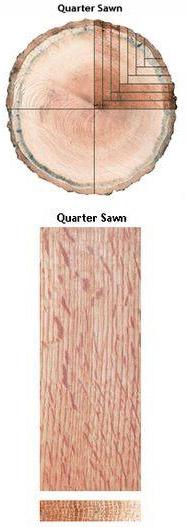 Quarter Sawn Hardwood